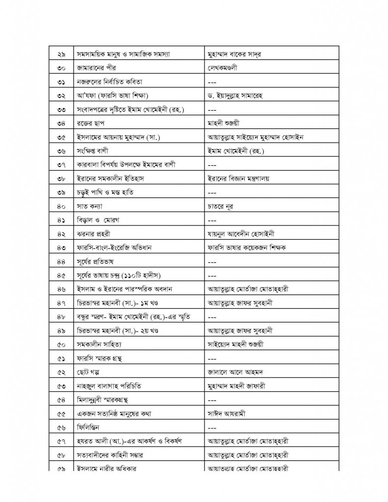 Book list of Cultural Centre for website-page-002
