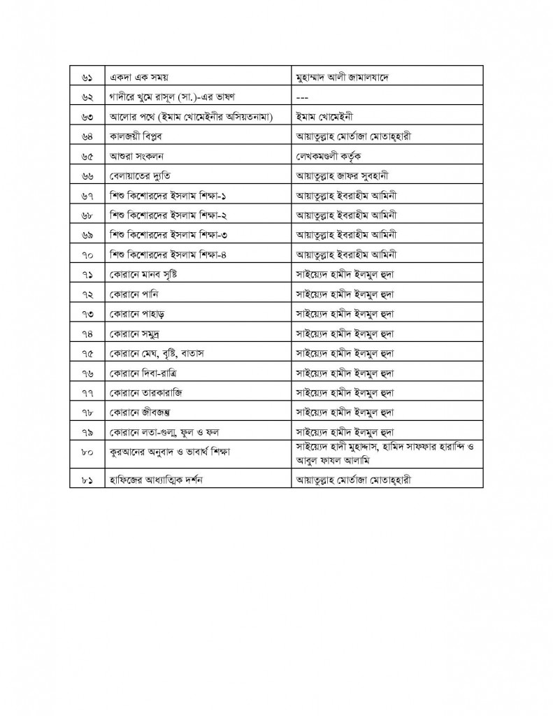 Book list of Cultural Centre for website-page-003